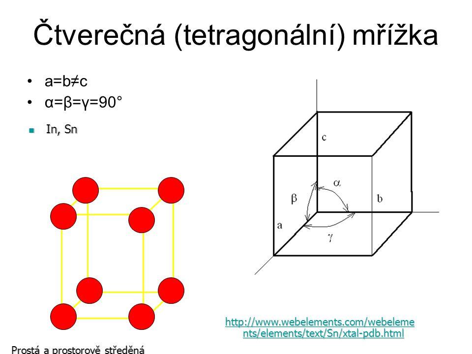 Čtverečná (tetragonální) mřížka
