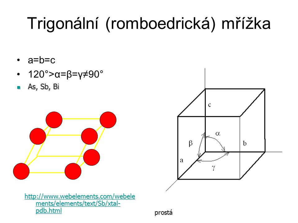 Trigonální (romboedrická) mřížka