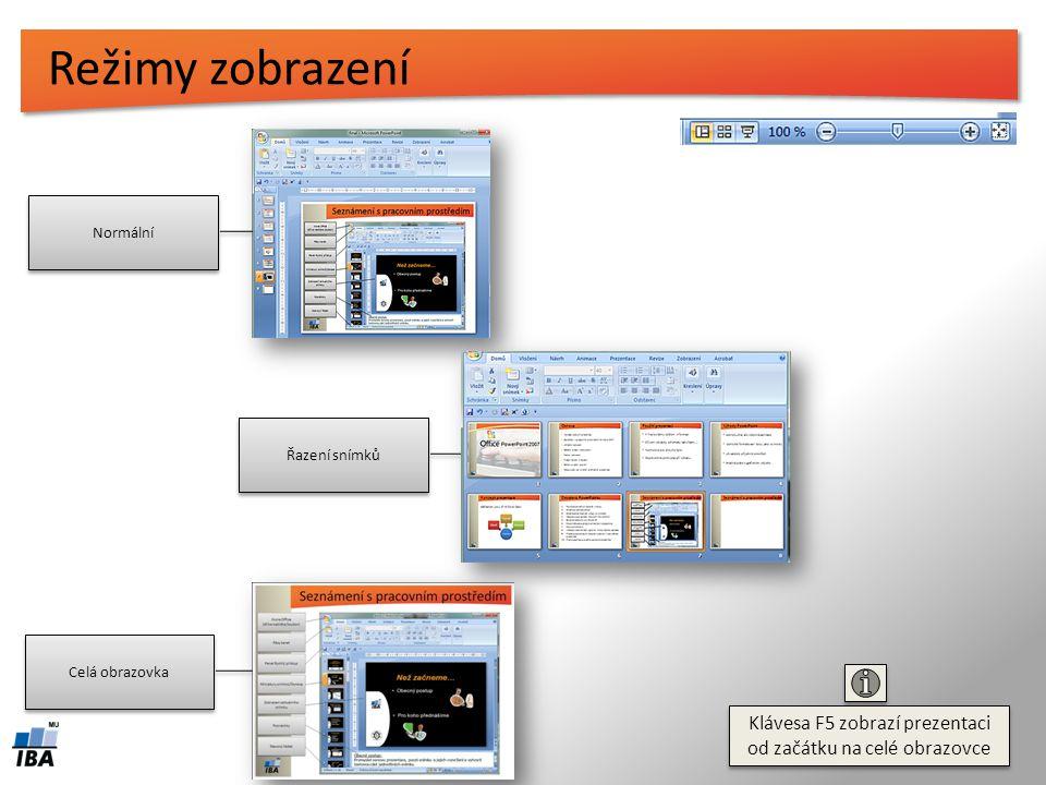 Režimy zobrazení Klávesa F5 zobrazí prezentaci