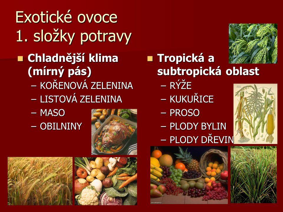 Exotické ovoce 1. složky potravy