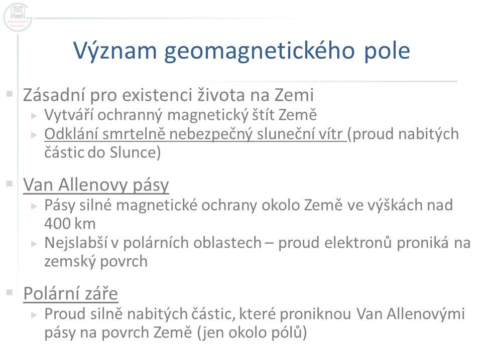 Význam geomagnetického pole