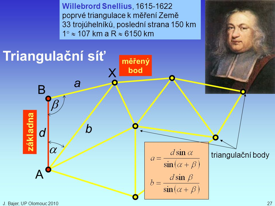 Triangulační síť X a B b b d a A základna