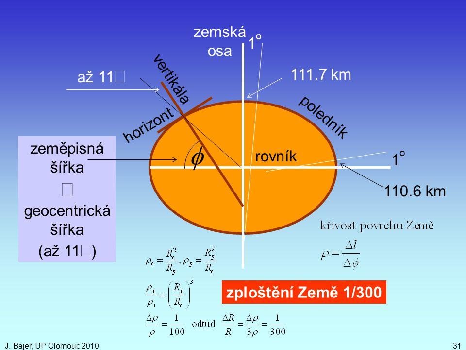 f ą zemská osa 1o až 11˘ 111.7 km vertikála poledník horizont