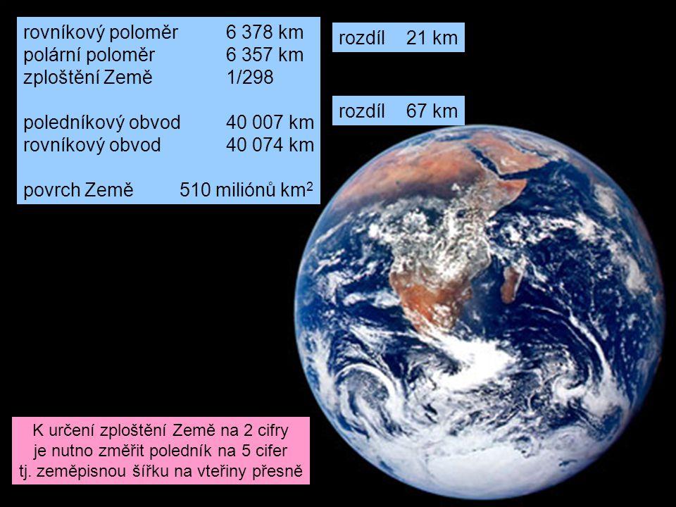 rovníkový poloměr 6 378 km polární poloměr 6 357 km