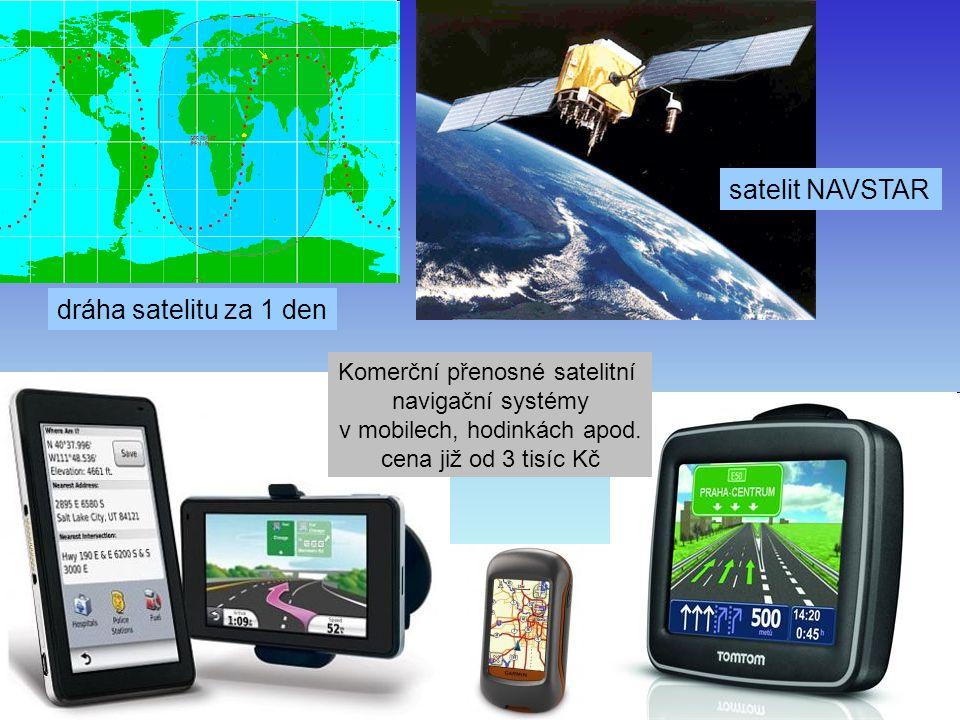 satelit NAVSTAR dráha satelitu za 1 den Komerční přenosné satelitní