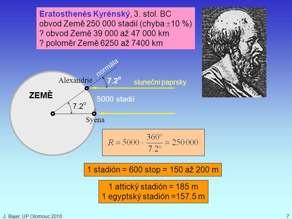 ZEMĚ Eratosthenés Kyrénský, 3. stol. BC