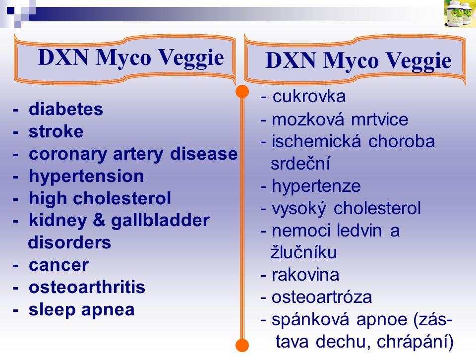 DXN Myco Veggie DXN Myco Veggie - cukrovka