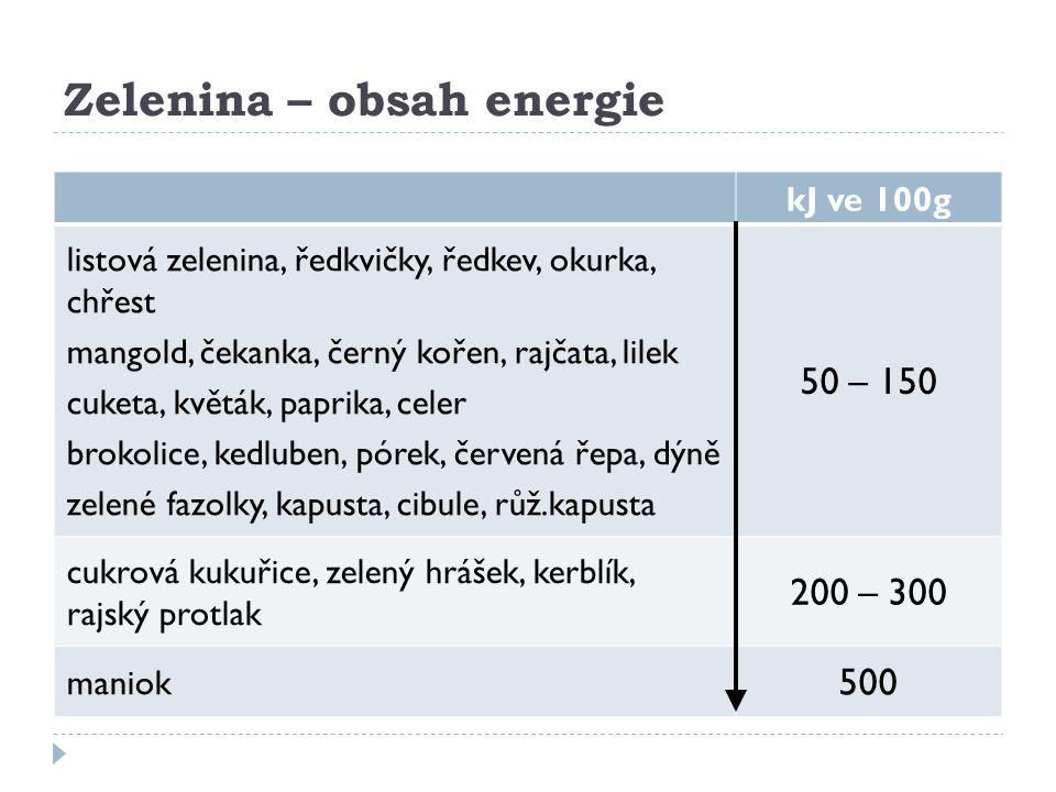 Zelenina – obsah energie