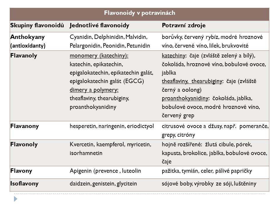 Flavonoidy v potravinách