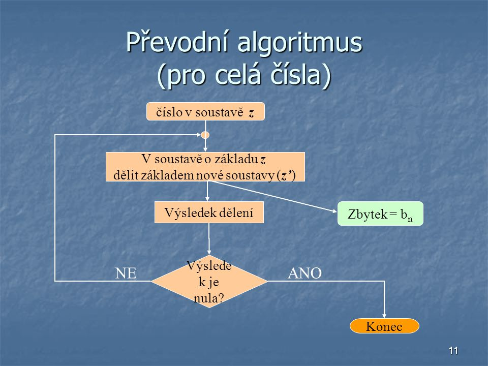 Převodní algoritmus (pro celá čísla)