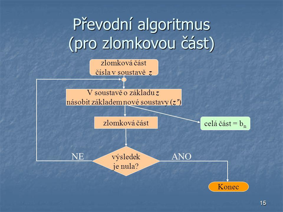 Převodní algoritmus (pro zlomkovou část)