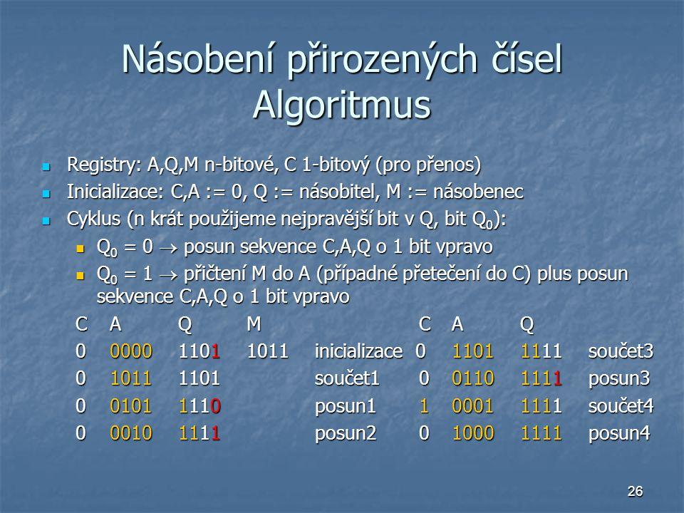 Násobení přirozených čísel Algoritmus