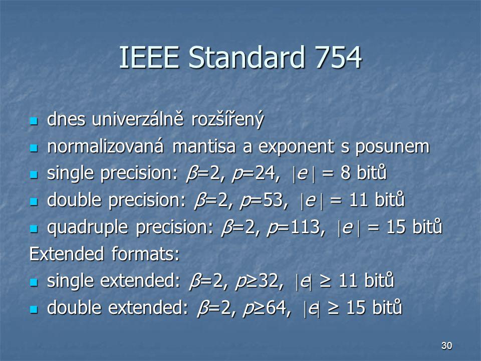 IEEE Standard 754 dnes univerzálně rozšířený