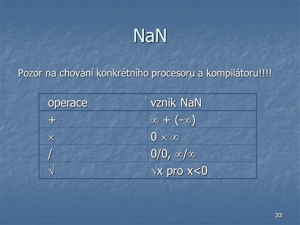 NaN operace vznik NaN +  + (-)  0   / 0/0, /  x pro x<0
