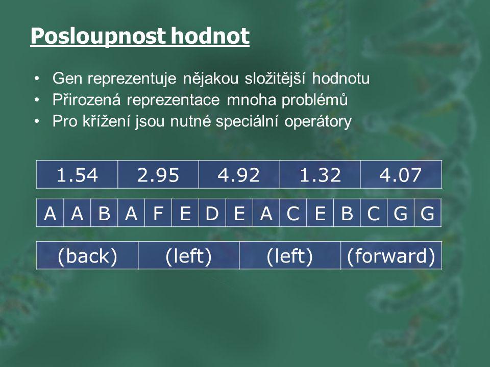 Posloupnost hodnot 1.54 2.95 4.92 1.32 4.07 A B F E D C G (back)