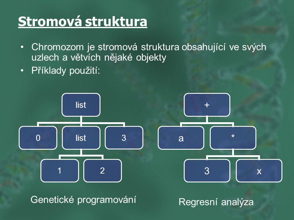 Stromová struktura Chromozom je stromová struktura obsahující ve svých uzlech a větvích nějaké objekty.