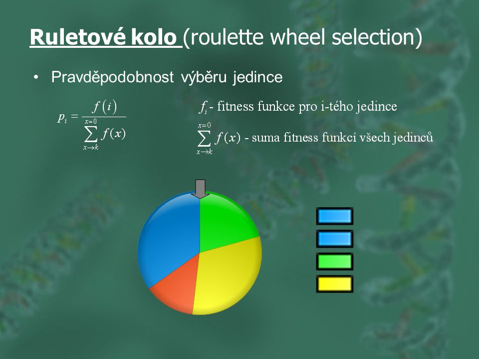Ruletové kolo (roulette wheel selection)