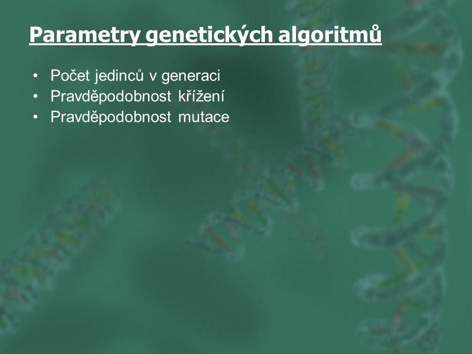 Parametry genetických algoritmů