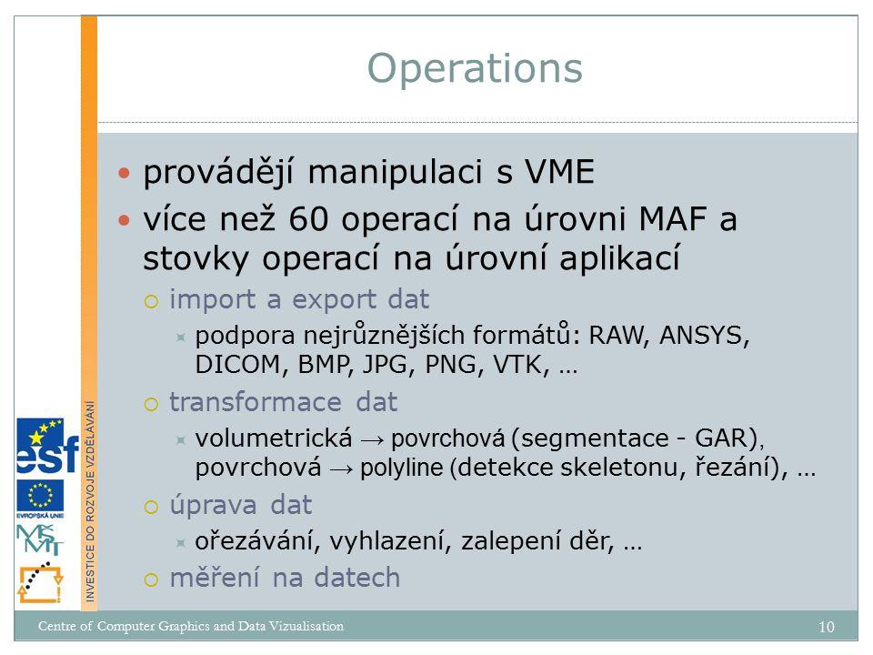 Operations provádějí manipulaci s VME