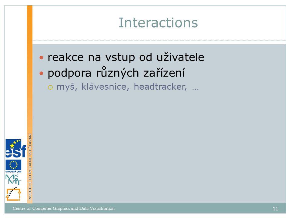 Interactions reakce na vstup od uživatele podpora různých zařízení