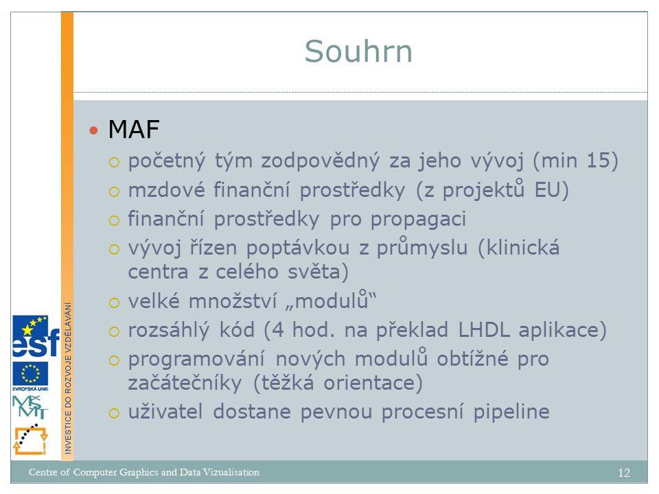 Souhrn MAF početný tým zodpovědný za jeho vývoj (min 15)