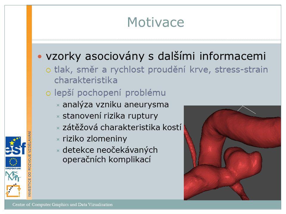 Motivace vzorky asociovány s dalšími informacemi