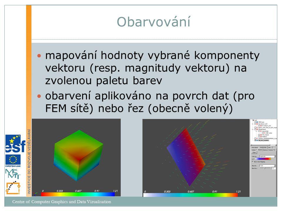 Obarvování mapování hodnoty vybrané komponenty vektoru (resp. magnitudy vektoru) na zvolenou paletu barev.