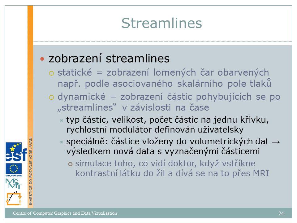 Streamlines zobrazení streamlines