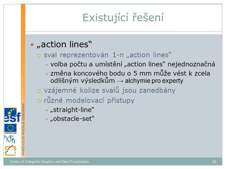 """Existující řešení """"action lines sval reprezentován 1-n """"action lines"""