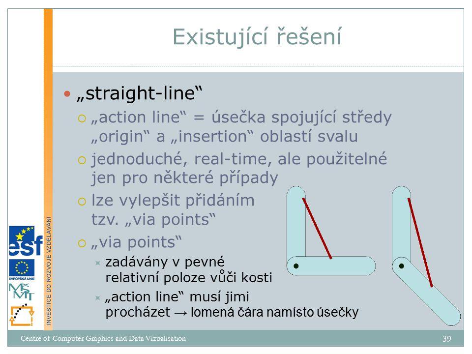 """Existující řešení """"straight-line"""