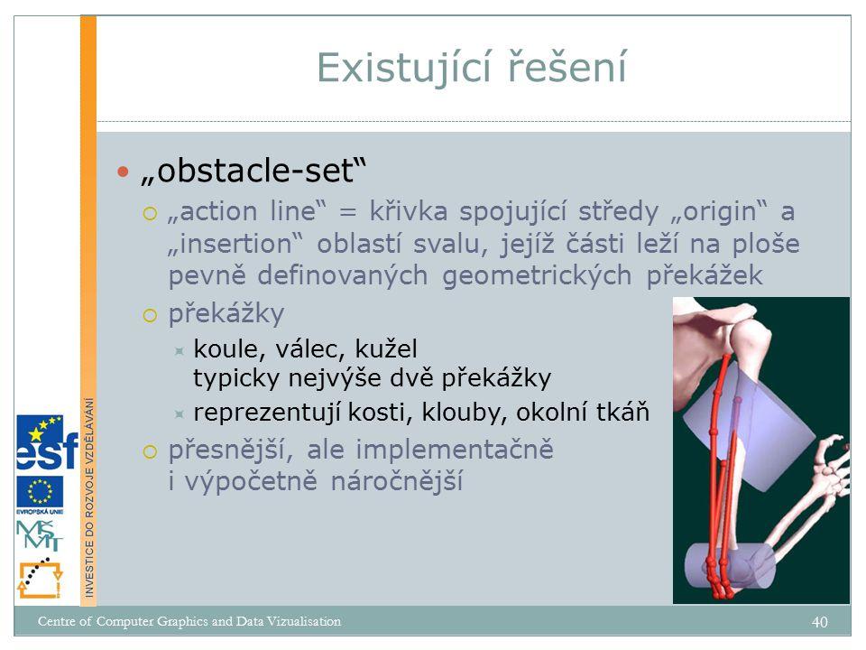 """Existující řešení """"obstacle-set"""