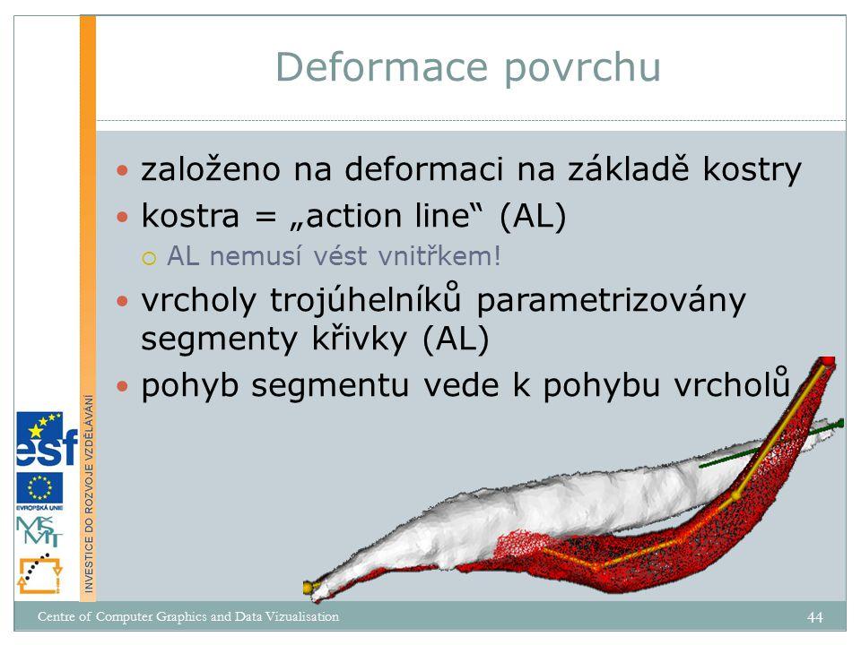 Deformace povrchu založeno na deformaci na základě kostry