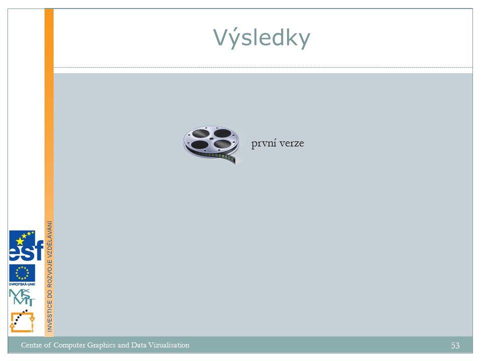 Výsledky první verze Centre of Computer Graphics and Data Vizualisation