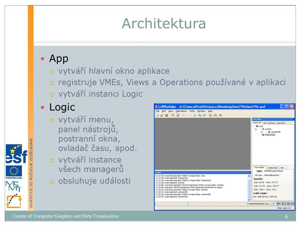 Architektura App Logic vytváří hlavní okno aplikace