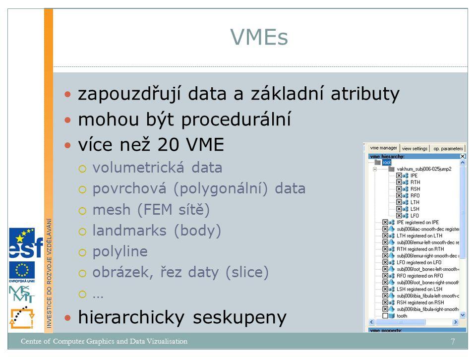 VMEs zapouzdřují data a základní atributy mohou být procedurální