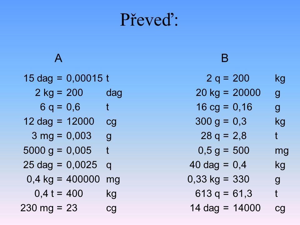 Převeď: A. B. 15 dag = 2 kg = 6 q = 12 dag = 3 mg = 5000 g = 25 dag = 0,4 kg = 0,4 t = 230 mg = 0,00015.