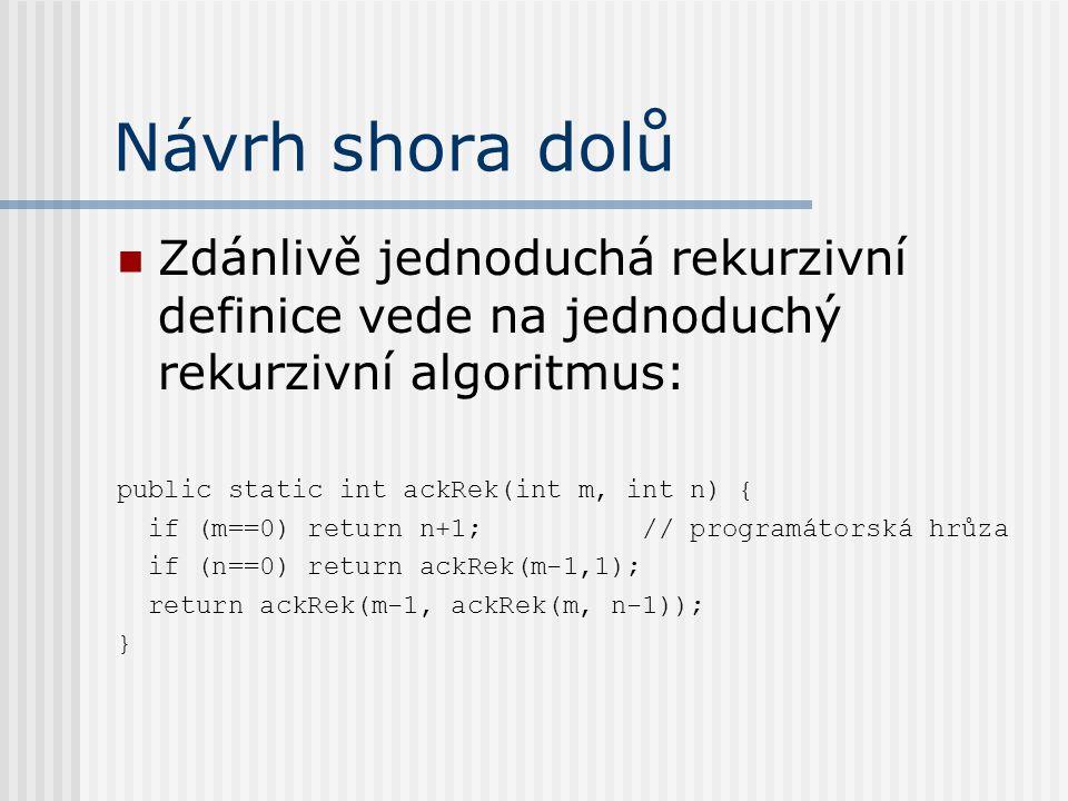 Návrh shora dolů Zdánlivě jednoduchá rekurzivní definice vede na jednoduchý rekurzivní algoritmus: public static int ackRek(int m, int n) {