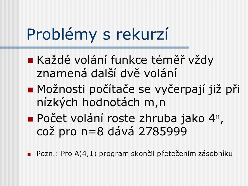 Problémy s rekurzí Každé volání funkce téměř vždy znamená další dvě volání. Možnosti počítače se vyčerpají již při nízkých hodnotách m,n.