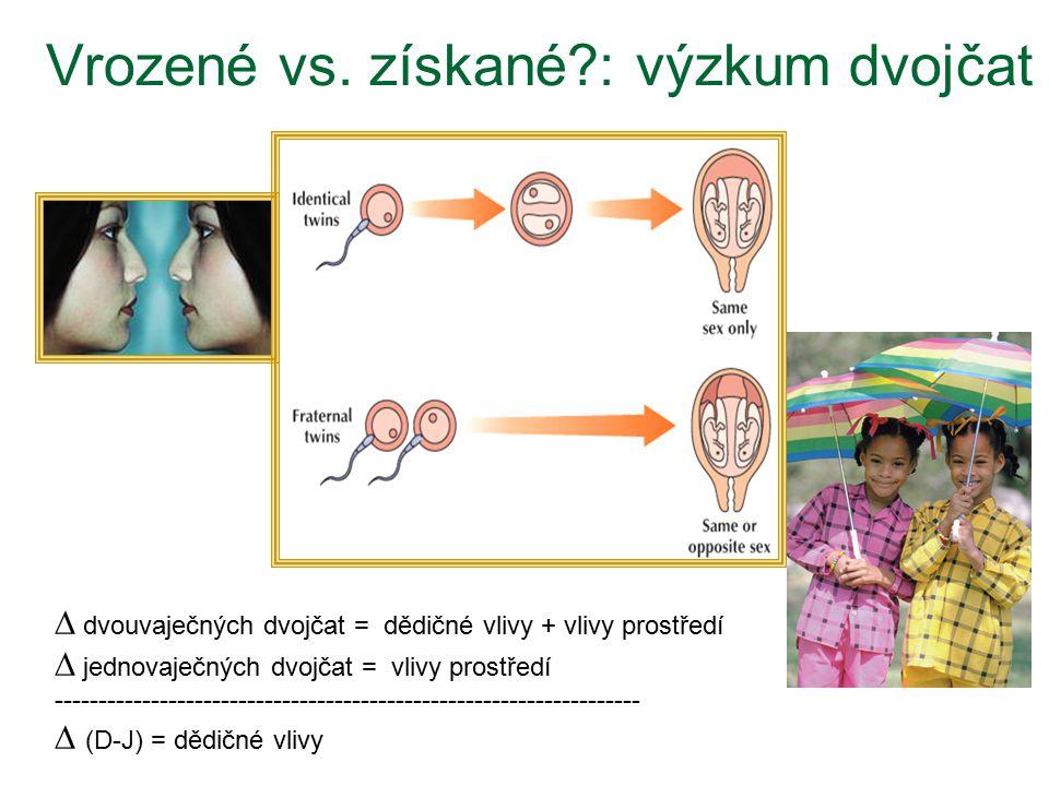 Vrozené vs. získané : výzkum dvojčat