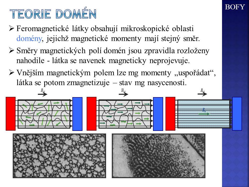 BOFY Teorie domén. Feromagnetické látky obsahují mikroskopické oblasti domény, jejichž magnetické momenty mají stejný směr.