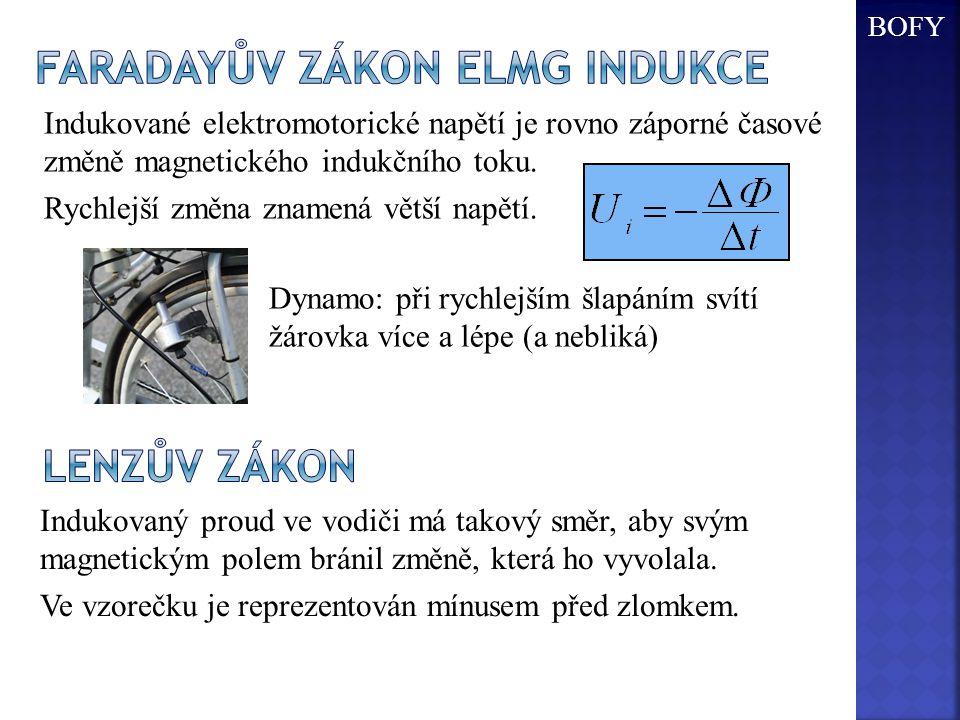 Faradayův zákon elmg indukce