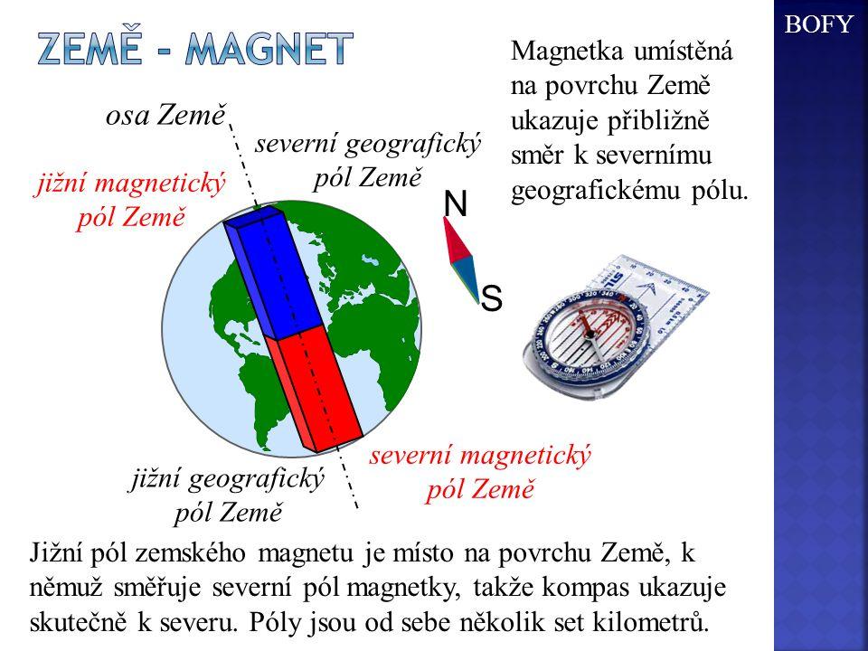 Země - magnet N S osa Země