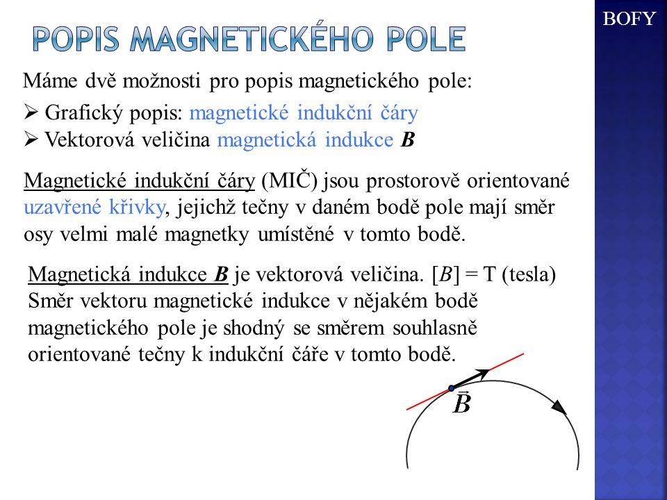Popis Magnetického pole
