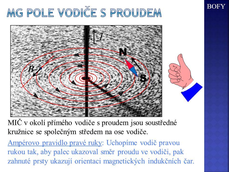 Mg pole vodiče s proudem