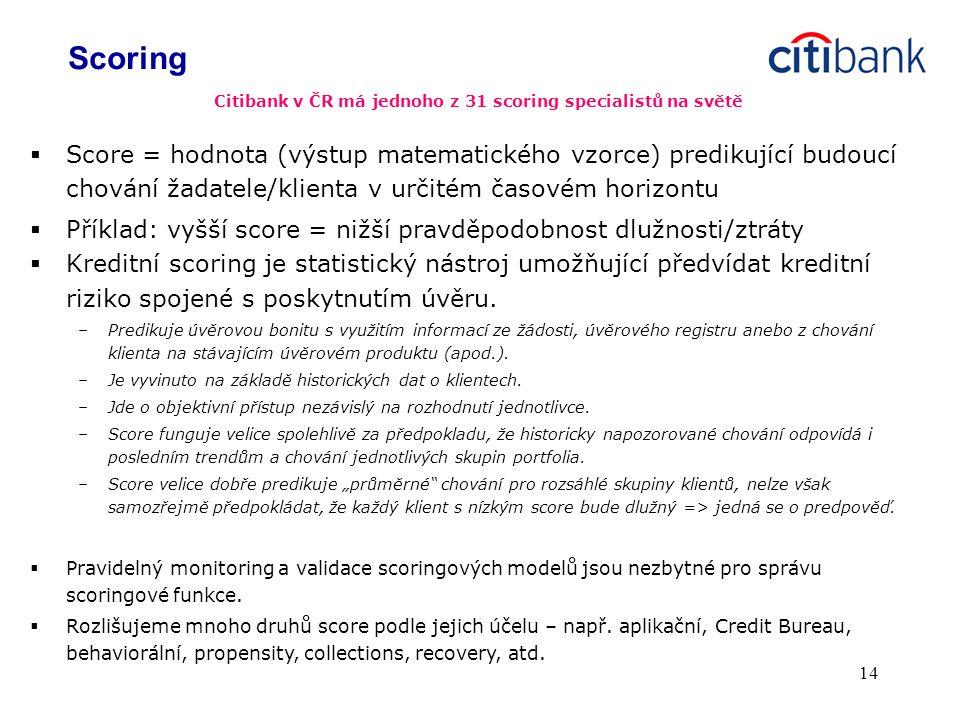 Citibank v ČR má jednoho z 31 scoring specialistů na světě