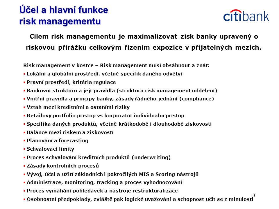 Účel a hlavní funkce risk managementu