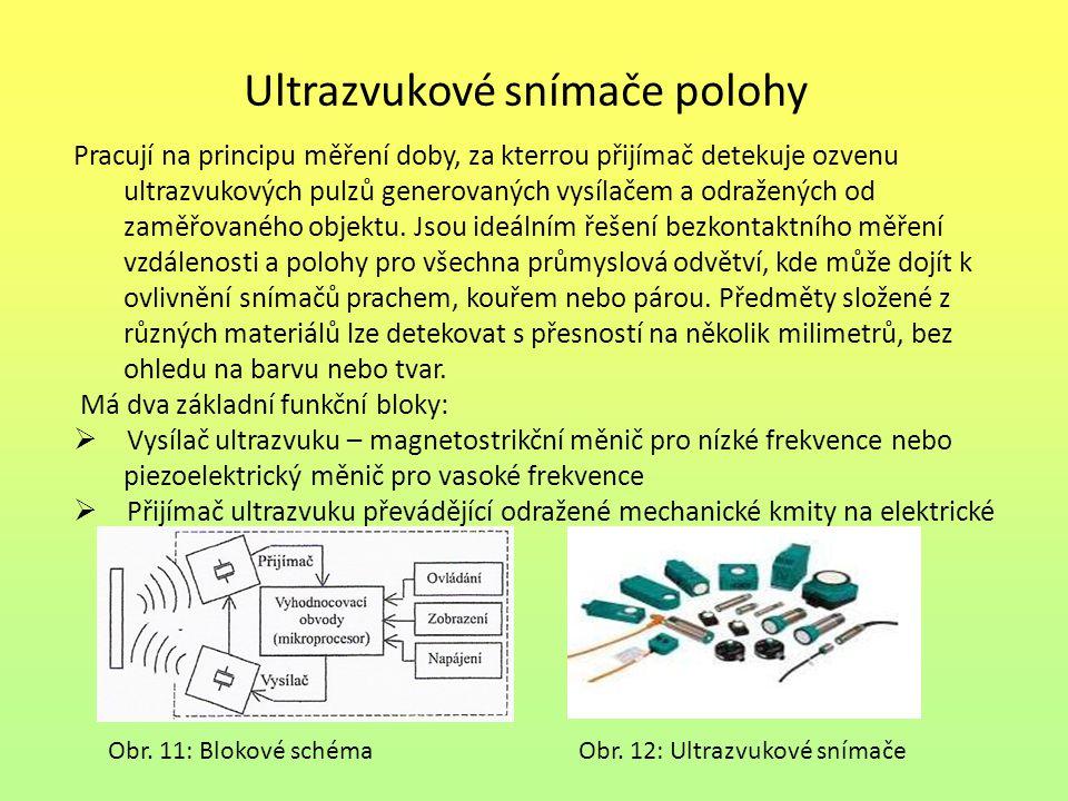 Ultrazvukové snímače polohy