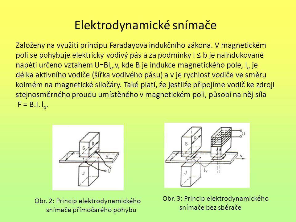 Elektrodynamické snímače