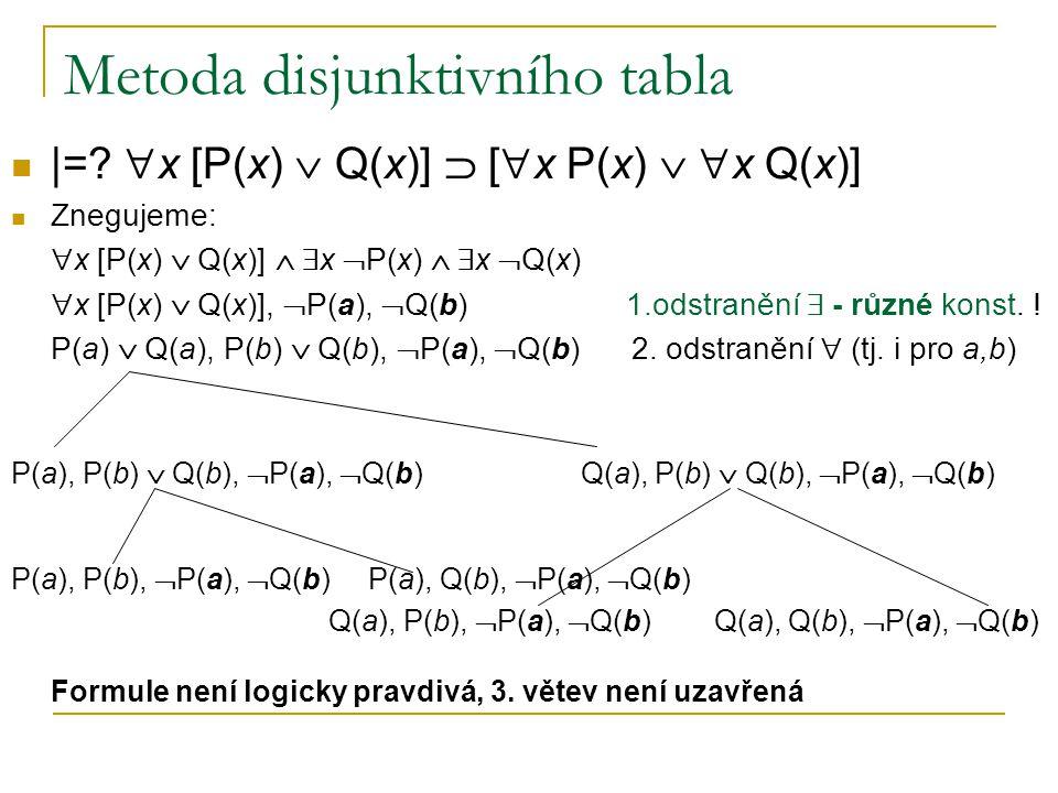 Metoda disjunktivního tabla