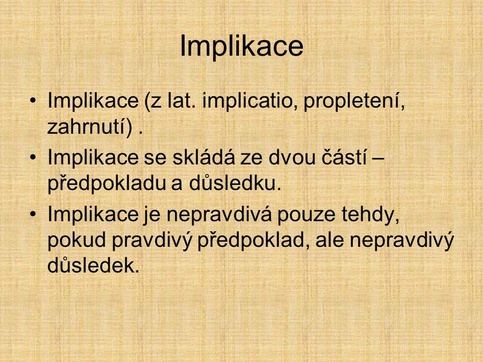 Implikace Implikace (z lat. implicatio, propletení, zahrnutí) .